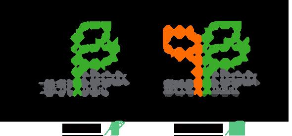 慈悅 clean label 潔淨標章